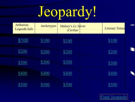 Jeopardy! Arthurian Legends Info Malory's Le Morte d'Arthur Literary Terms $100 $200 $300 $400 $500 $100 $200 $300 $400 $500 Final Jeopardy Archetypes.