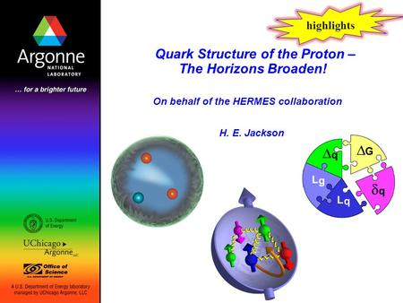 Quark Structure of the Proton – The Horizons Broaden! On behalf of the HERMES collaboration H. E. Jackson highlights.