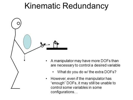 Kinematic Redundancy A manipulator may have more DOFs than are necessary to control a desired variable What do you do w/ the extra DOFs? However, even.