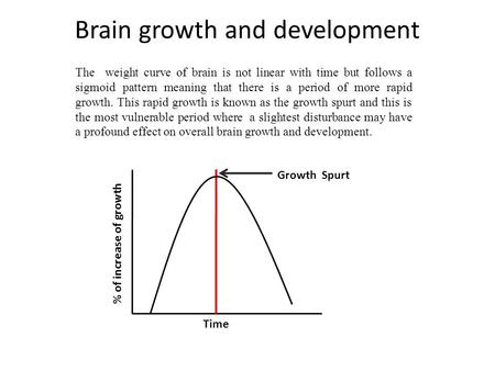 Brain growth and development The weight curve of brain is not linear with time but follows a sigmoid pattern meaning that there is a period of more rapid.
