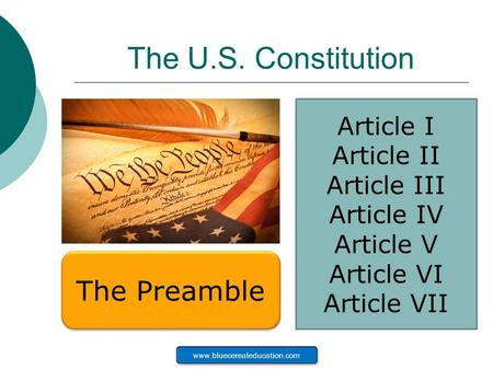 The U.S. Constitution Article I Article II Article III Article IV Article V Article VI Article VII The Preamble www.bluecerealeducation.com.
