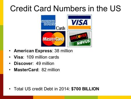Credit Card Numbers in the US