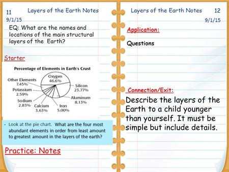 EQ: What are the names and locations of the main structural layers of the Earth? Layers of the Earth Notes 12 Starter Layers of the Earth Notes 9/1/15.