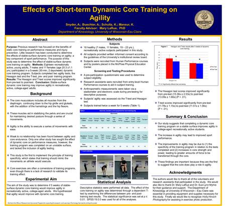 Abstract Background Results Snyder, A.; Buechter, A.; Schultz, K.; Mansur, K. Faculty Advisor: Mary LaRue, PhD Department of Kinesiology, University of.