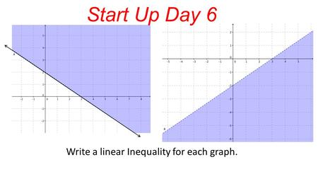 Start Up Day 6 Write a linear Inequality for each graph.