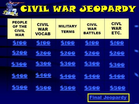 CIVIL WAR JEOPARDY PEOPLE OF THE CIVIL WAR CIVIL WAR BATTLES MILITARY TERMS CIVIL WAR VOCAB CIVL WAR ETC. $100 $200 $300 $400 $500 $100 $200 $300 $400.