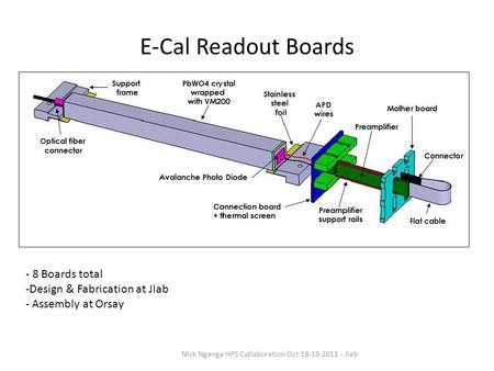 E-Cal Readout Boards - 8 Boards total -Design & Fabrication at Jlab - Assembly at Orsay Nick Nganga HPS Collaboration Oct 18-19 2011 - Jlab.