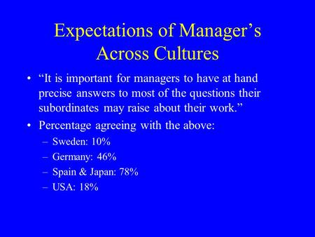 "Expectations of Manager's Across Cultures ""It is important for managers to have at hand precise answers to most of the questions their subordinates may."