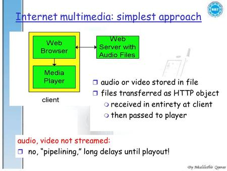 "Internet multimedia: simplest approach audio, video not streamed: r no, ""pipelining,"" long delays until playout! r audio or video stored in file r files."