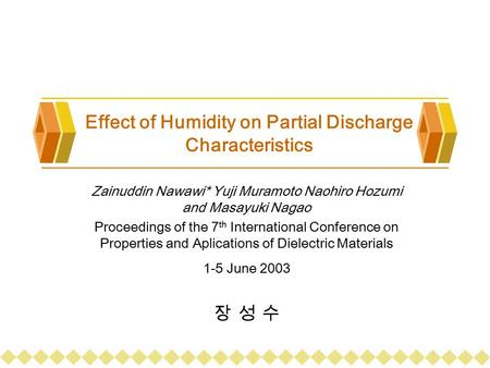 Effect of Humidity on Partial Discharge Characteristics Zainuddin Nawawi* Yuji Muramoto Naohiro Hozumi and Masayuki Nagao Proceedings of the 7 th International.