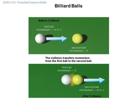 NATS 1311 - From the Cosmos to Earth Billiard Balls.