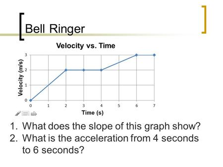 Bell Ringer 1.What does the slope of this graph show? 2.What is the acceleration from 4 seconds to 6 seconds?