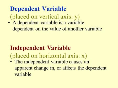 Dependent Variable (placed on vertical axis: y) A dependent variable is a variable dependent on the value of another variable Independent Variable (placed.
