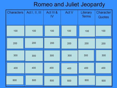 CharactersAct I, II, IIIAct III & IV Act VLiterary Terms Character Quotes Romeo and Juliet Jeopardy 100 200 300 400 500 100 200 300 400 500 100 200 300.