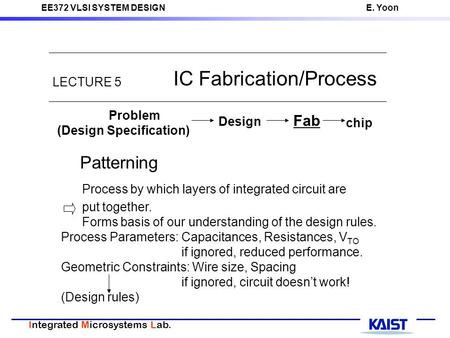 Integrated Microsystems Lab. EE372 VLSI SYSTEM DESIGNE. Yoon IC Fabrication/Process LECTURE 5 Problem (Design Specification) Fab chip Design Patterning.