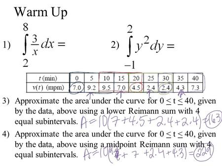 Warm Up 1) 2) 3)Approximate the area under the curve for 0 < t < 40, given by the data, above using a lower Reimann sum with 4 equal subintervals. 4)Approximate.