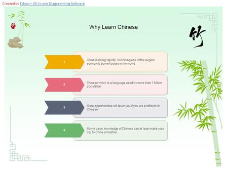 Why Learn Chinese China is rising rapidly, becoming one of the largest economic powerhouses in the world. 1 1 Chinese which is a language used by more.