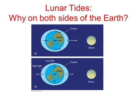 Lunar Tides: Why on both sides of the Earth?. Tides: Why do they occur? Why do high tides occur on both sides of the earth, the side closest to the moon.