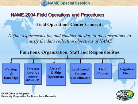 NAME 2004 Field Operations and Procedures NAME Special Session Field Operations Center Concept: Define requirements for, and conduct the day-to-day operations,
