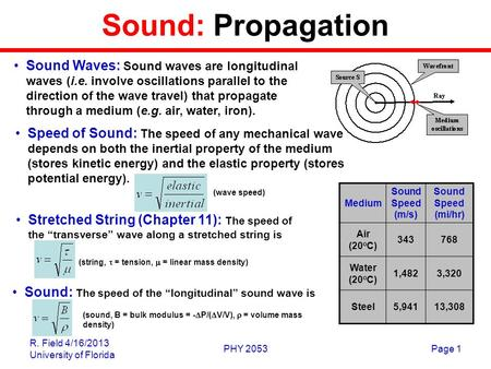 R. Field 4/16/2013 University of Florida PHY 2053Page 1 Sound: Propagation Speed of Sound: The speed of any mechanical wave depends on both the inertial.