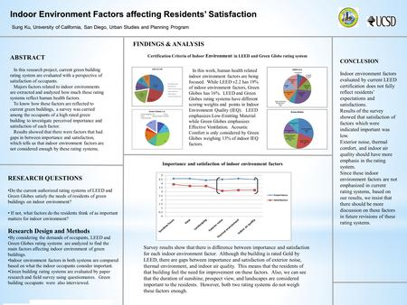 Indoor Environment Factors affecting Residents' Satisfaction Sung Ku, University of California, San Diego, Urban Studies and Planning Program ABSTRACT.