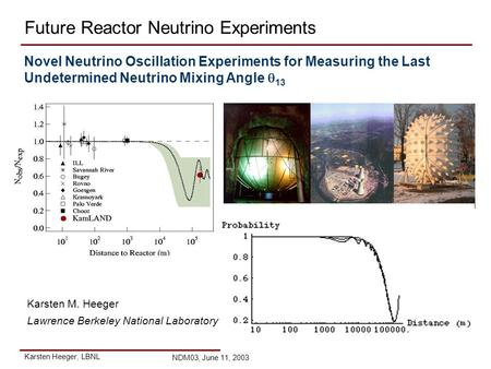 Karsten Heeger, LBNL NDM03, June 11, 2003 Future Reactor Neutrino Experiments Novel Neutrino Oscillation Experiments for Measuring the Last Undetermined.