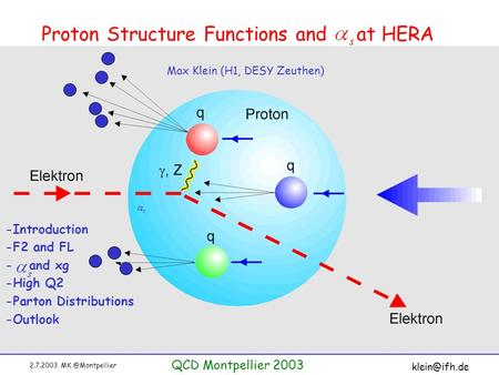 2.7.2003 Proton Structure Functions and at HERA Max Klein (H1, DESY Zeuthen) QCD Montpellier 2003 -Introduction -F2 and FL - and xg -High.