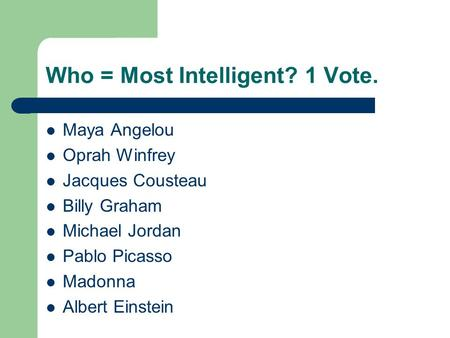 Who = Most Intelligent? 1 Vote. Maya Angelou Oprah Winfrey Jacques Cousteau Billy Graham Michael Jordan Pablo Picasso Madonna Albert Einstein.