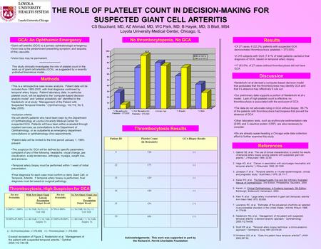 THE ROLE OF PLATELET COUNT IN DECISION-MAKING FOR SUSPECTED GIANT CELL ARTERITIS CS Bouchard, MD, AZ Ahmad, MD, WC Park, MD, B Hayek, MD, S Blatt, MS4.