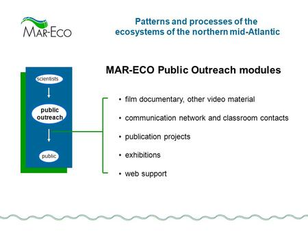 Patterns and processes of the ecosystems of the northern mid-Atlantic MAR-ECO Public Outreach modules film documentary, other video material communication.
