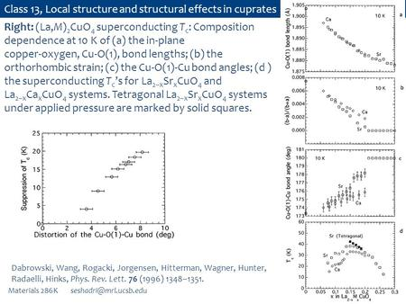 Materials 286K Class 13, Local structure and structural effects in cuprates Right: (La,M) 2 CuO 4 superconducting T c : Composition.