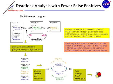 Deadlock Analysis with Fewer False Positives Thread T1: sync(G){ sync(L1){ sync(L2){} } }; T3 = new T3(); j3.start(); J3.join(); sync(L2){ sync(L1){} }