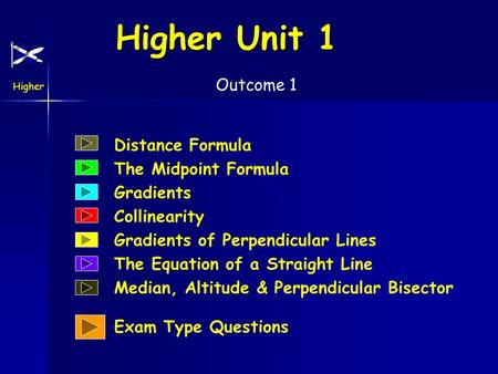 Higher Outcome 1 Higher Unit 1 Distance Formula The Midpoint Formula Gradients Collinearity Gradients of Perpendicular Lines The Equation of a Straight.