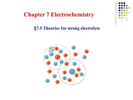 Chapter 7 Electrochemistry § 7.5 Theories for strong electrolyte + + + + + + + + + + + +            +  