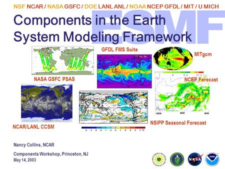 NSF NCAR / NASA GSFC / DOE LANL ANL / NOAA NCEP GFDL / MIT / U MICH May 14, 2003 Nancy Collins, NCAR Components Workshop, Princeton, NJ Components in the.
