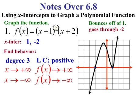 Notes Over 6.8 Using x-Intercepts to Graph a Polynomial Function Graph the function. x-inter: 1, -2 End behavior: degree 3 L C: positive Bounces off of.