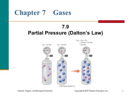 General, Organic, and Biological Chemistry Copyright © 2010 Pearson Education, Inc. 1 Chapter 7 Gases 7.9 Partial Pressure (Dalton's Law)
