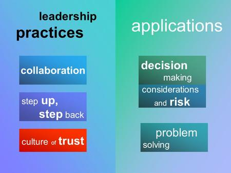 Problem solving decision making leadership practices applications step up, step back collaboration culture of trust considerations and risk.