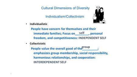 1 Individualism/Collectivism Individualistic People have concern for themselves and their immediate families; Focus on________, personal freedom, and competitiveness: