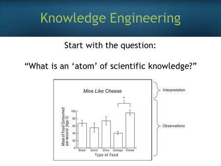 "Knowledge Engineering Start with the question: ""What is an 'atom' of scientific knowledge?"""