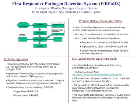 First Responder Pathogen Detection System (FiRPaDS) Investigator: Bhaskar DasGupta, Computer Science Prime Grant Support: NSF (including a CAREER grant)