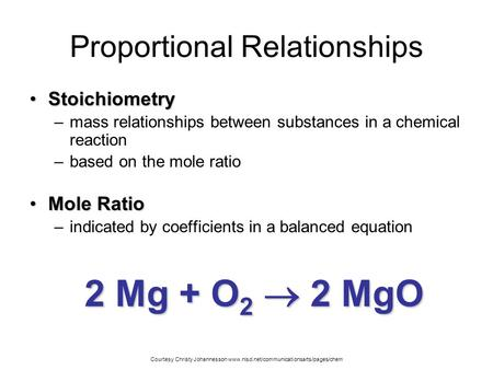 Proportional Relationships StoichiometryStoichiometry –mass relationships between substances in a chemical reaction –based on the mole ratio Mole RatioMole.
