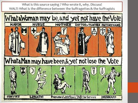 What is this source saying ? Who wrote it, why. Discuss! WALT: What is the difference between the Suffragettes & the Suffragists.