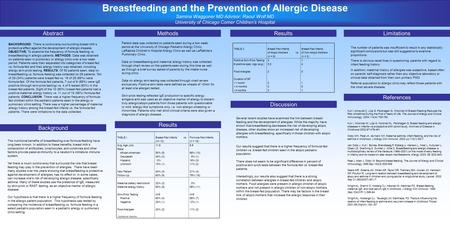 Breastfeeding and the Prevention of Allergic Disease Samina Waggoner MD Advisor: Raoul Wolf MD University of Chicago Comer Children's Hospital AbstractMethodsResultsLimitations.