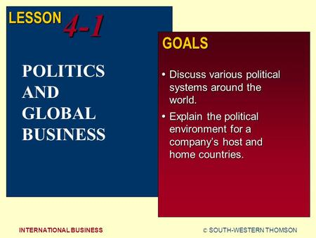 © SOUTH-WESTERN THOMSONINTERNATIONAL BUSINESS LESSON4-1 GOALS  Discuss various political systems around the world.  Explain the political environment.