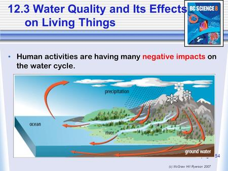 (c) McGraw Hill Ryerson 2007 12.3 Water Quality and Its Effects on Living Things Human activities are having many negative impacts on the water cycle.
