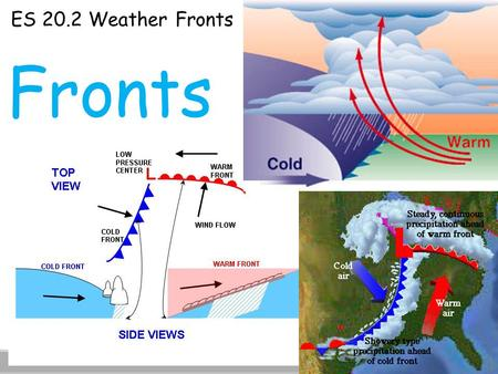 ES 20.2 Weather Fronts Fronts. ES 20.2 Weather Fronts Formation of Fronts:  Recall that air masses have different temperatures and amounts of moisture,