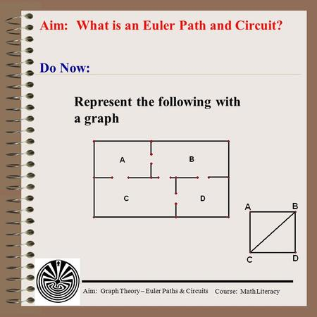 Aim: What is an Euler Path and Circuit?