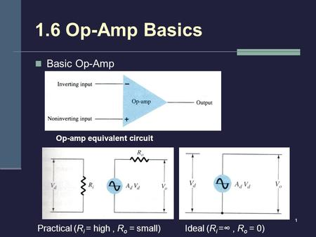 1 1.6 Op-Amp Basics Basic Op-Amp Op-amp equivalent circuit Practical (R i = high, R o = small)Ideal (R i =∞, R o = 0)