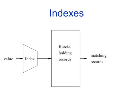 Indexes. Primary Indexes Dense Indexes Pointer to every record of a sequential file, (ordered by search key). Can make sense because records may be much.
